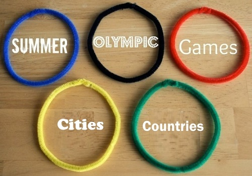 List of Summer Olympic Games Host Cities, Countries